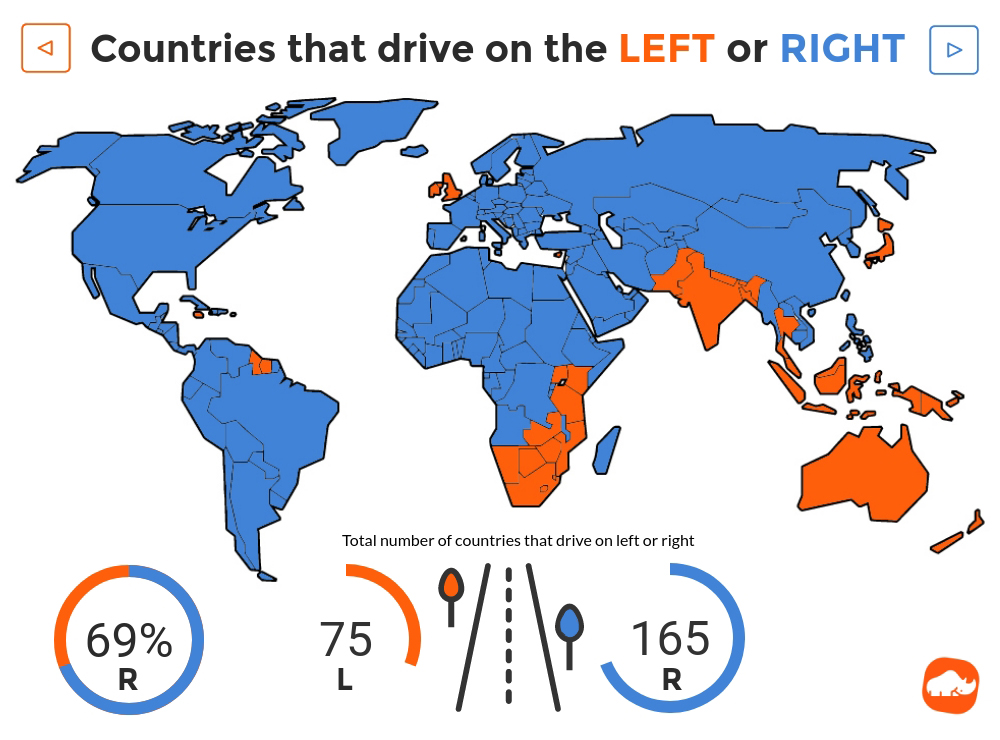 A Guide To Which Countries Drive On The Left Left Hand Drive Cars - Map of countries of the world