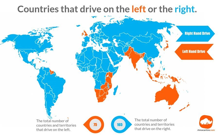 Which Countries Drive on the Left or the Right