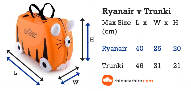 ryanair trunki hand luggage size