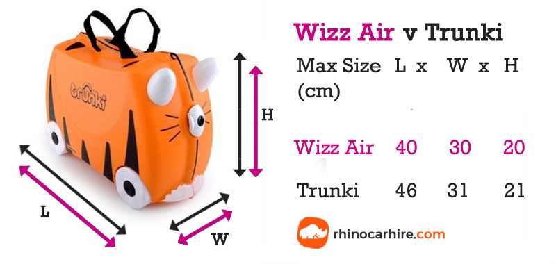 Trunki On Wizz Air Can You Take A Trunki On Wizz Air