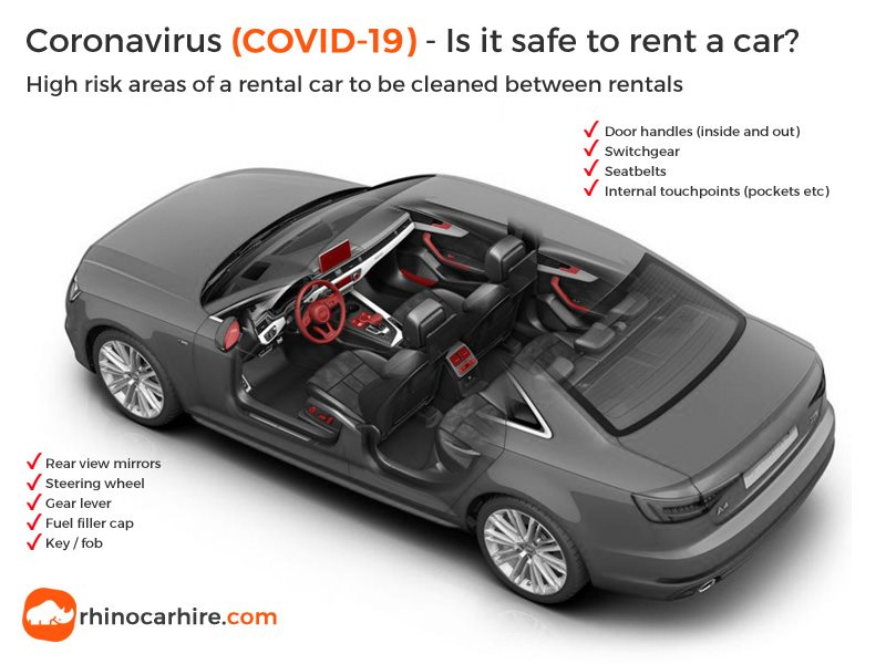 Coronavirus COVID-19 Is it safe to rent a car