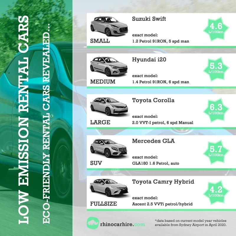 low emission rental cars