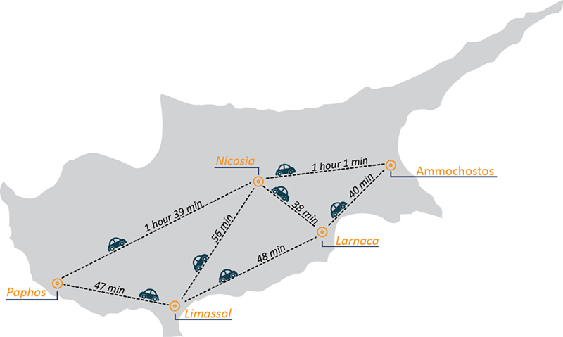 Distances between Cyprus cities