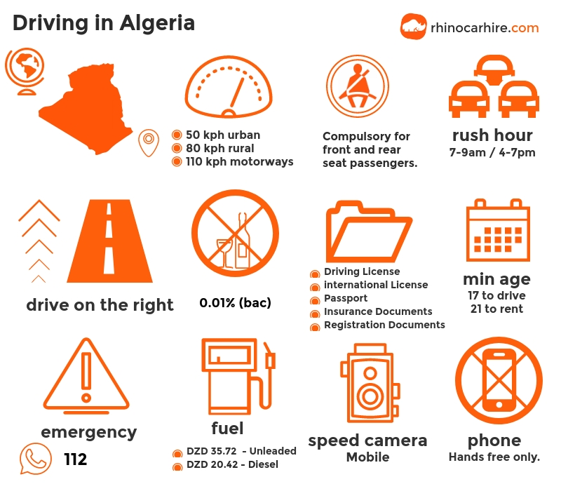 A Guide To Safe Driving In Algeria, Including Speed Limits