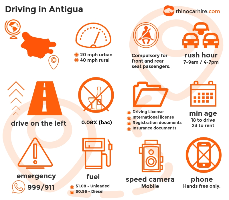 Driving in Antigua