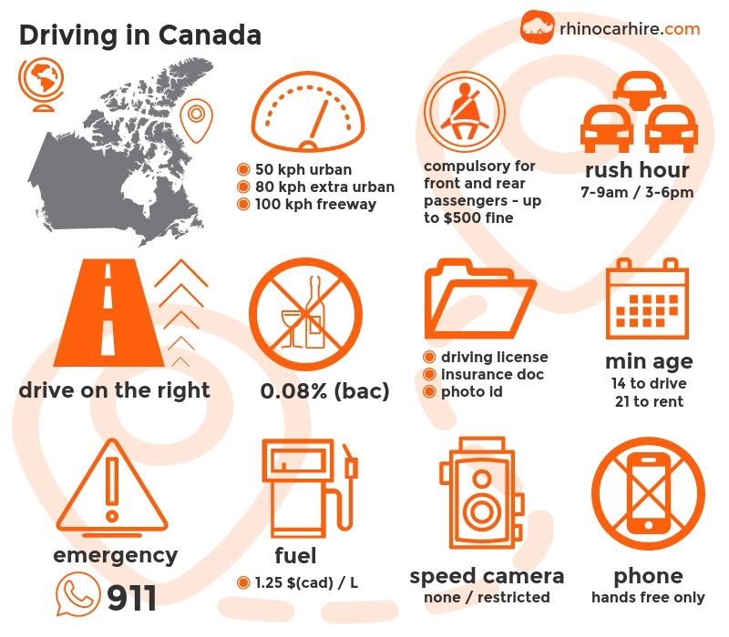 Guide To Driving In Canada Drive Safe In Canada
