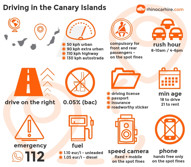 driving in the Canary Islands