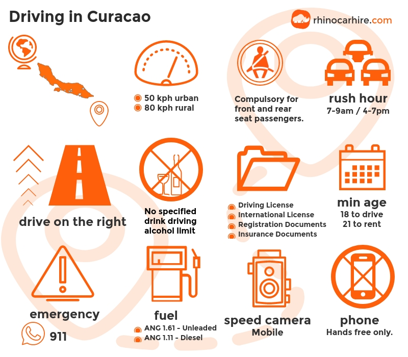 Driving in Curacao