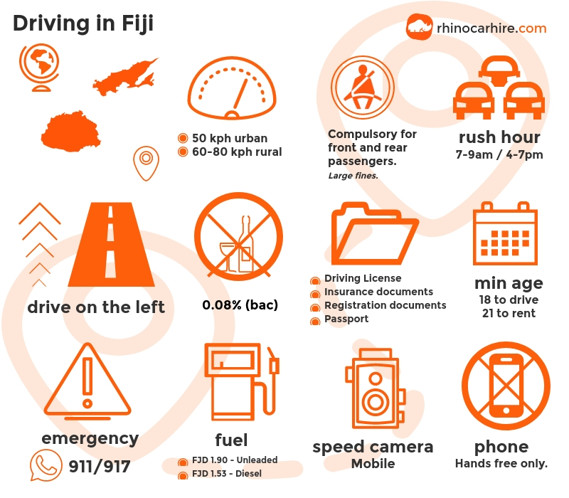 Driving in Fiji