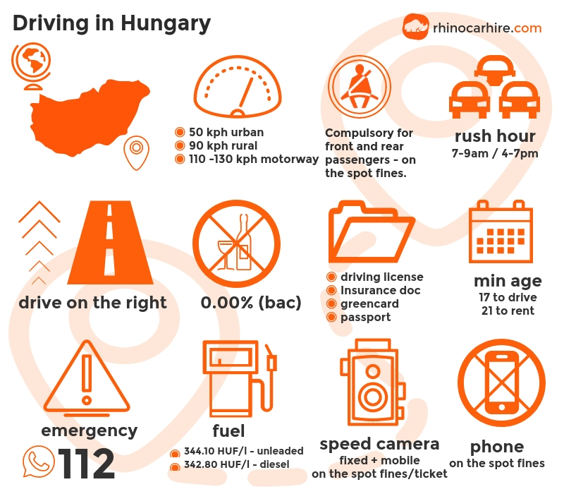 Driving in Hungary