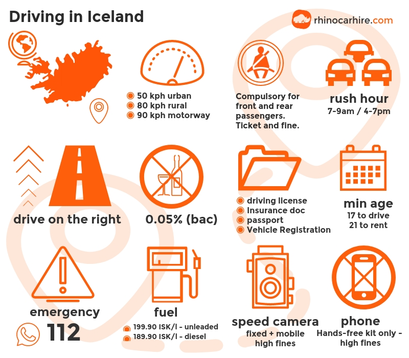 Guide To Driving In Iceland Drive Safe In Iceland