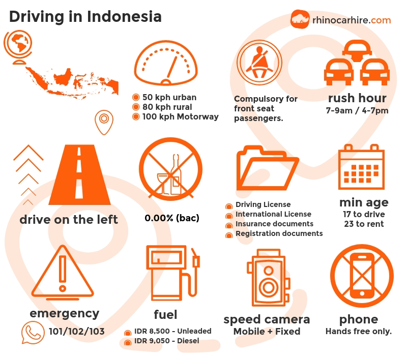 Driving in Indonesia