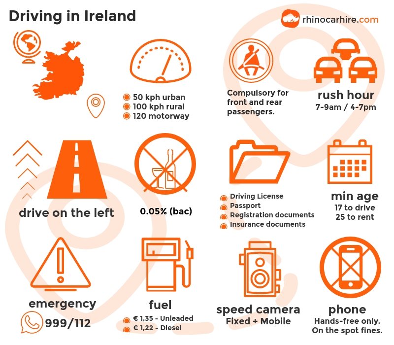 Driving in Ireland