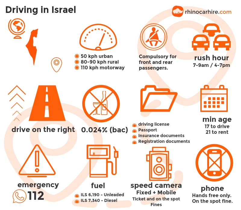 Guide To Driving In Israel