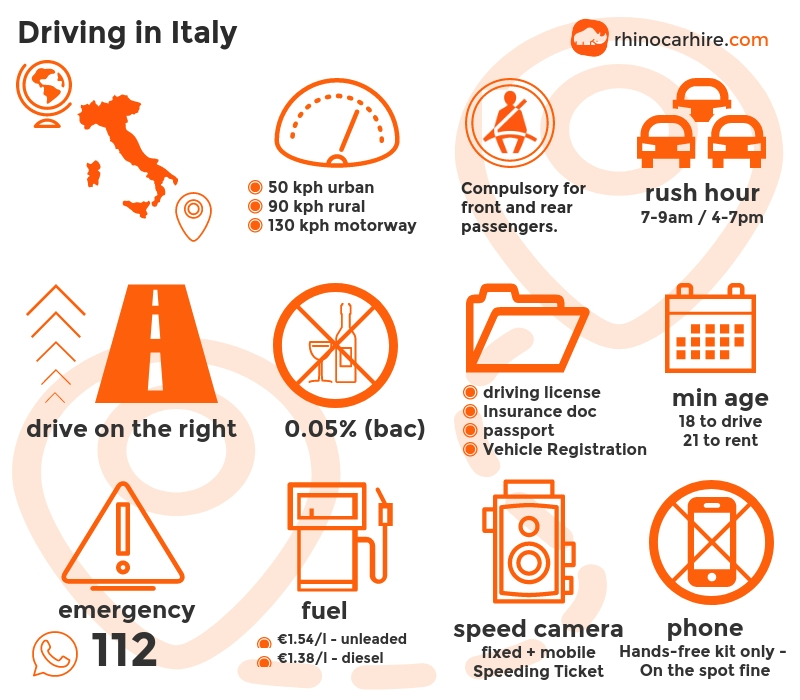 Guide To Driving In Italy Drive Safe In Italy