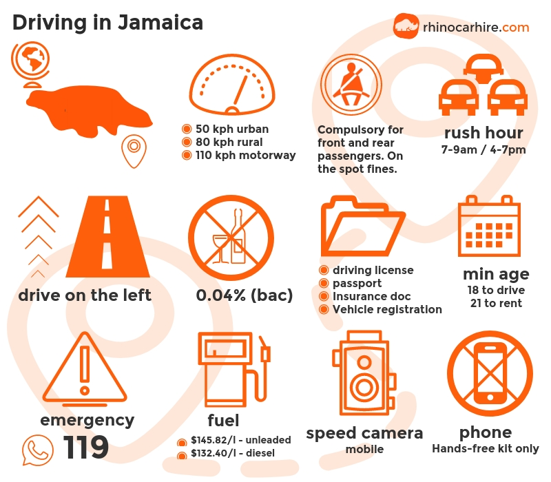 Driving in Jamaica