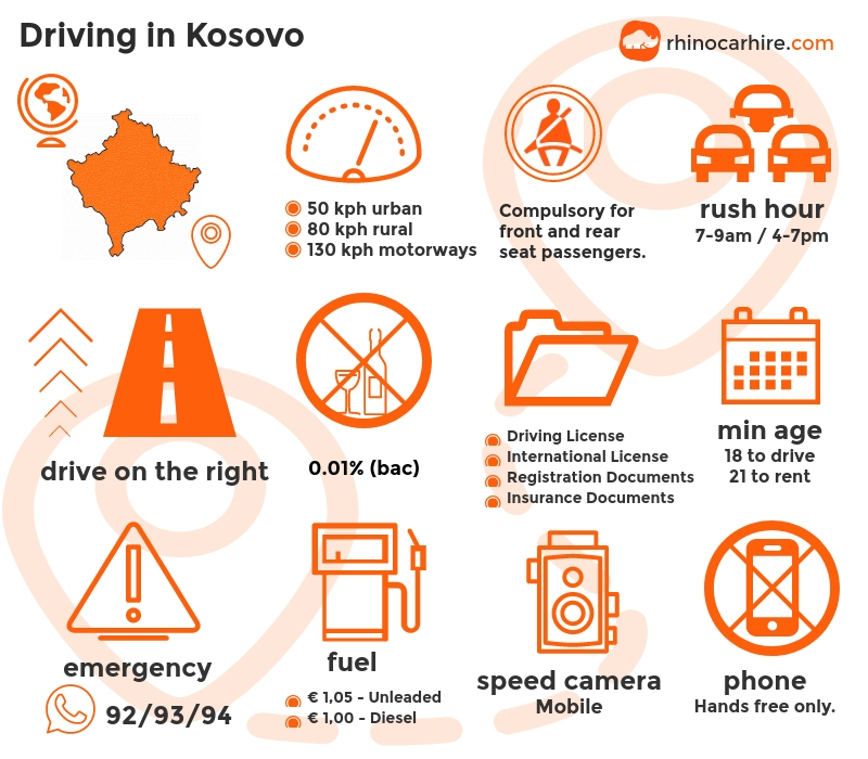 Driving in Kosovo
