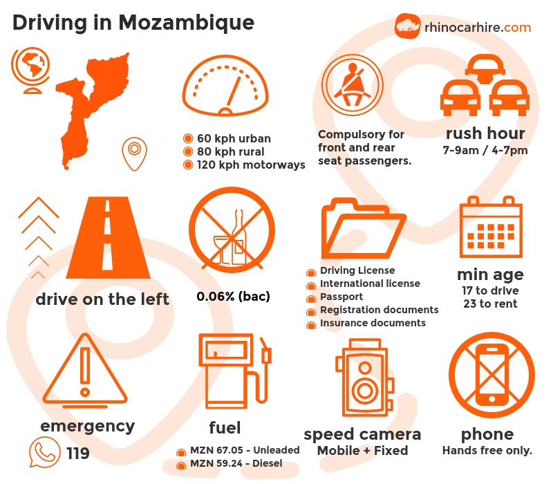 Driving in Mozambique
