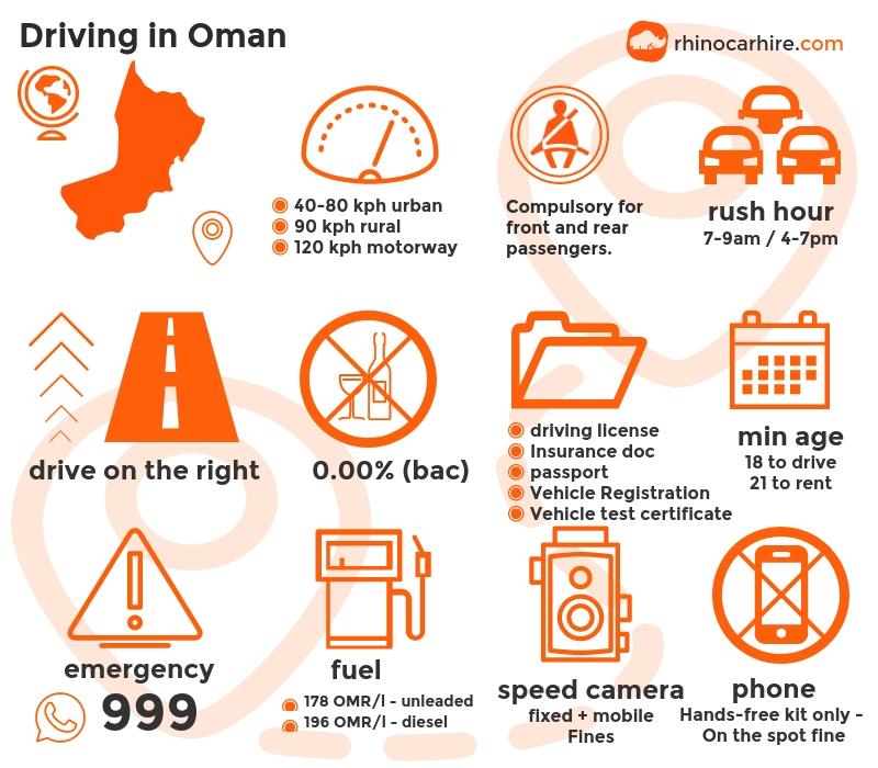 Hire Car Dubai To Oman