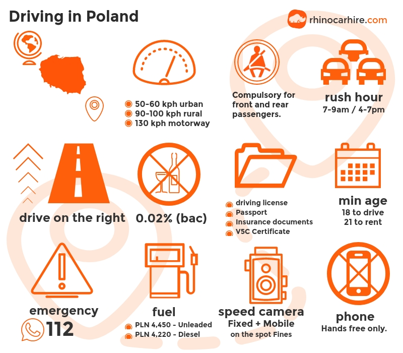 Driving in Poland