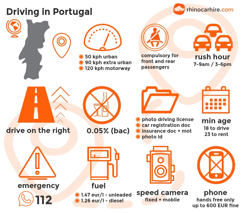 Guide To Driving In Portugal Drive Safe In Portugal