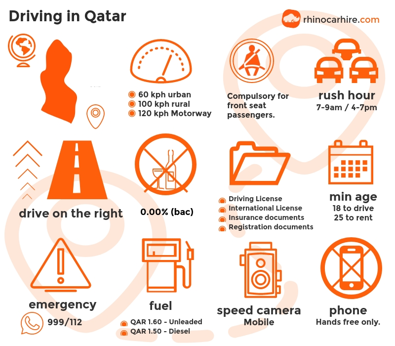 Driving in Qatar