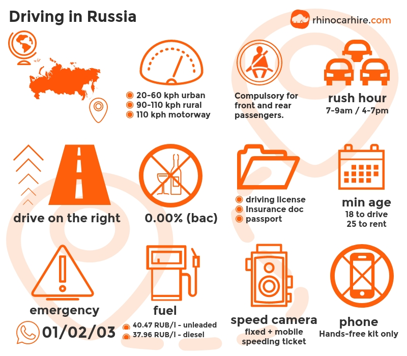 Driving in Russia