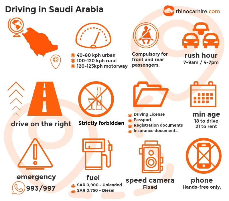 Car Hire Saudi Arabia
