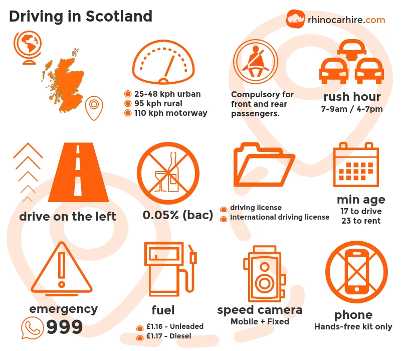 Car Seat Laws In Scotland