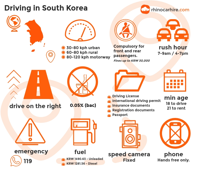 Driving in South Korea