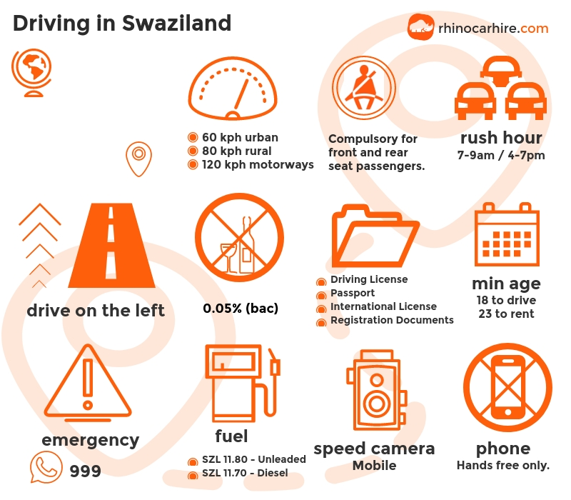 Driving in Swaziland