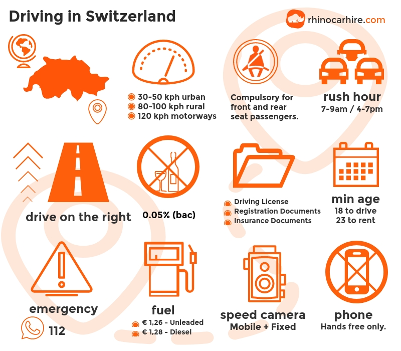 Guide To Driving In Switzerland Drive Safe In Switzerland