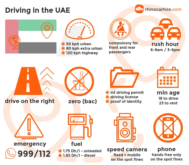 Guide To Driving In Uae Drive Safe In Uae
