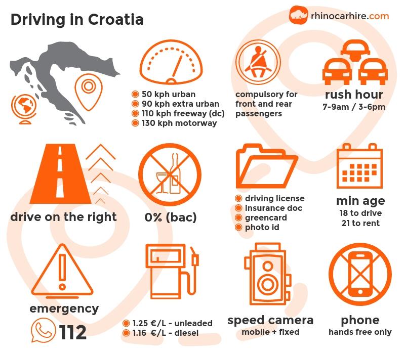 Guide To Driving In Croatia Drive Safe In Croatia