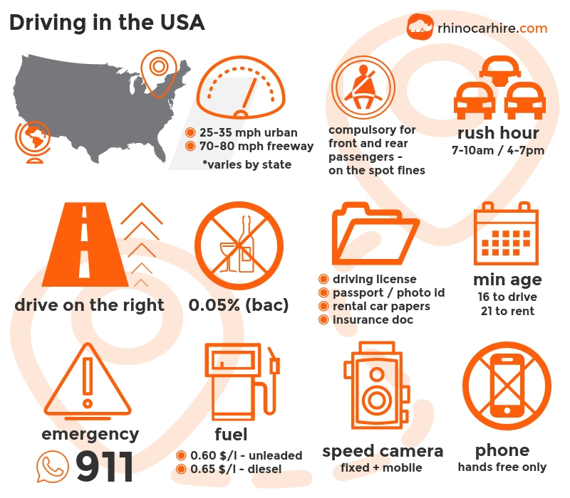 Guide To Driving In Usa Drive Safe In Usa