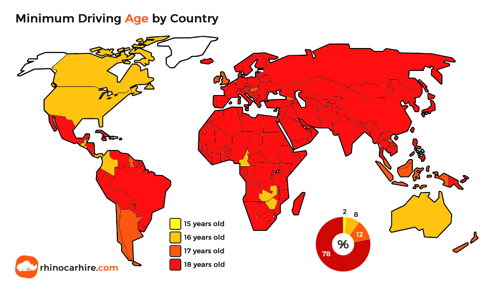 minimum driving age by country