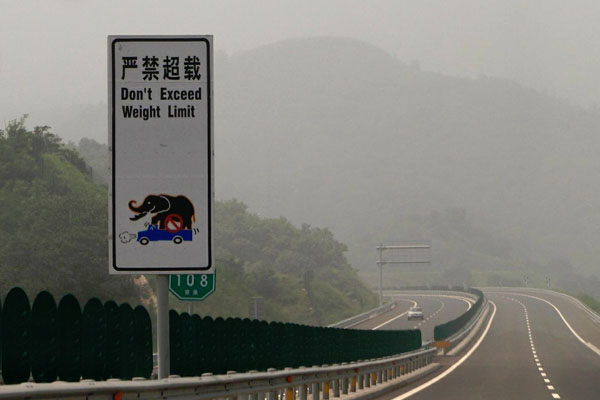China-Road-Sign