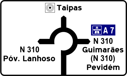 Information about the directions of the roundabout - Road Sign
