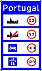 National speed limits - Road Sign