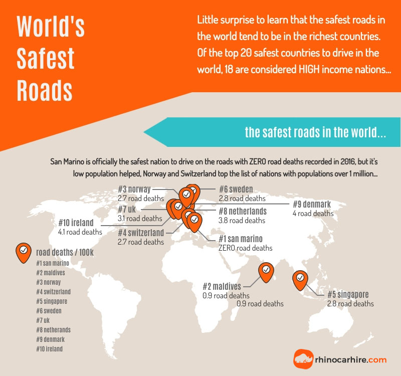 safest roads in the world