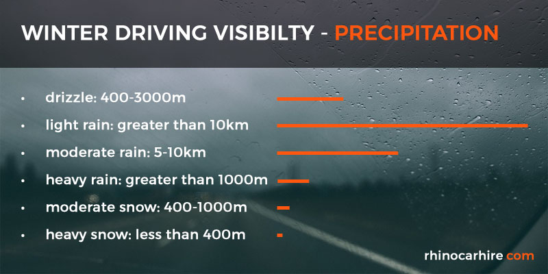 winter driving visibility