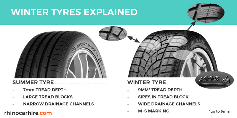winter tyres explained