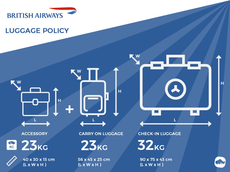 British Airways Excess Baggage Allowance