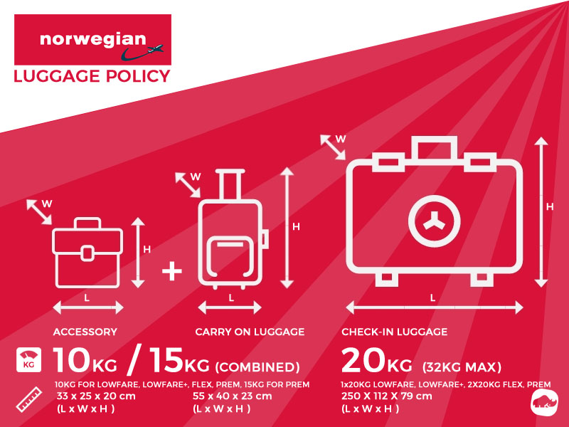 Norwegian excess baggage allowance fees