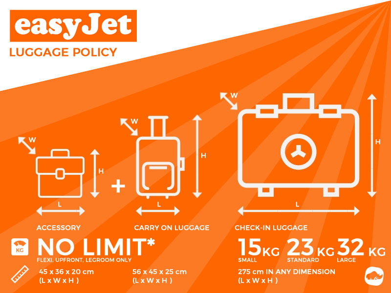 easyjet excess baggage
