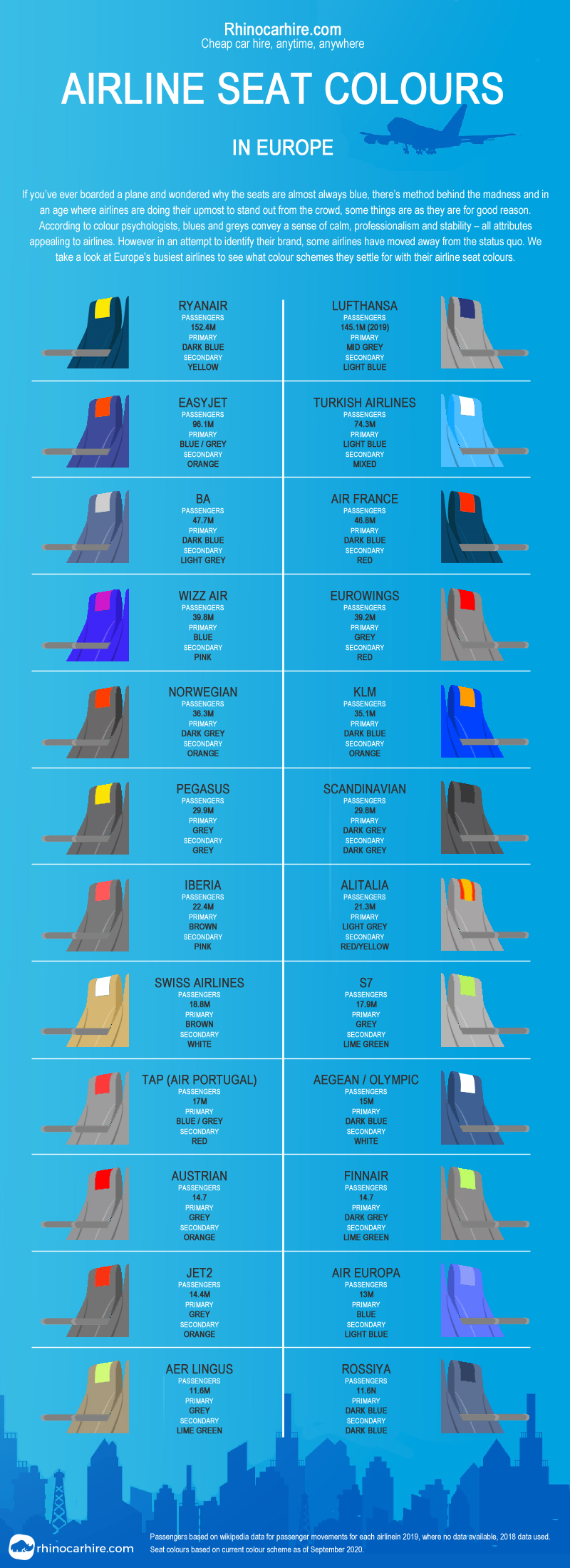 airline seat colours europe