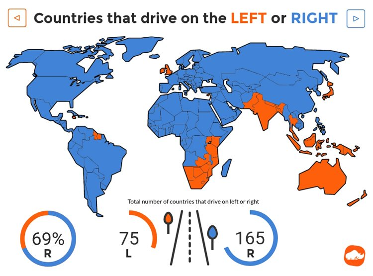 which countries drive on left